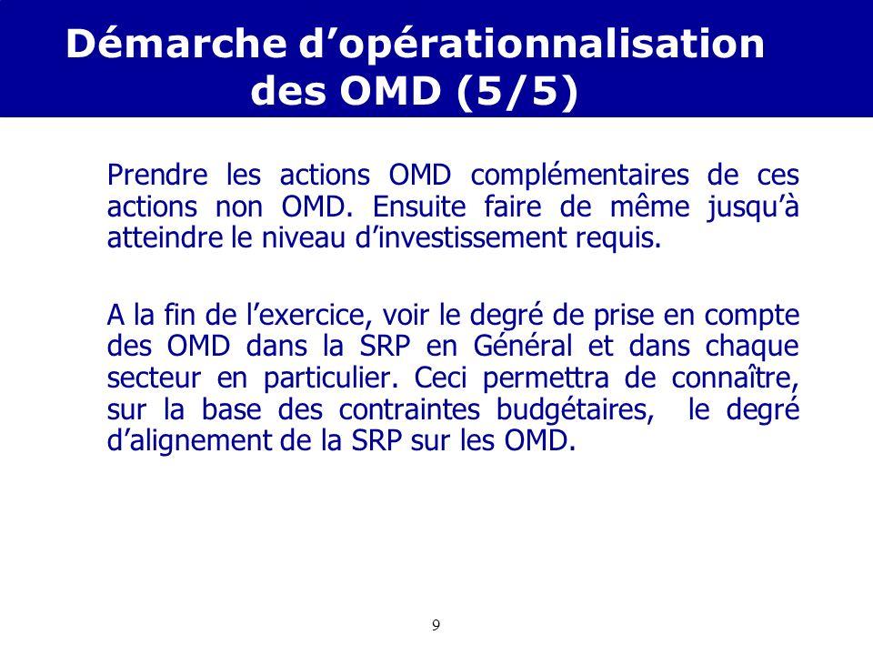 8 Démarche dopérationnalisation des OMD (4/5) Dans le deuxième cas, il suffira de prendre le PAP hiérarchisé à hauteur de linvestissement requis si le
