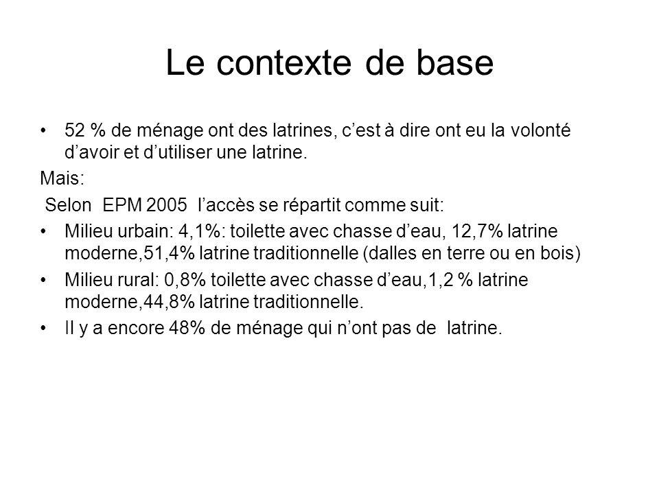 Le contexte de base 52 % de ménage ont des latrines, cest à dire ont eu la volonté davoir et dutiliser une latrine. Mais: Selon EPM 2005 laccès se rép