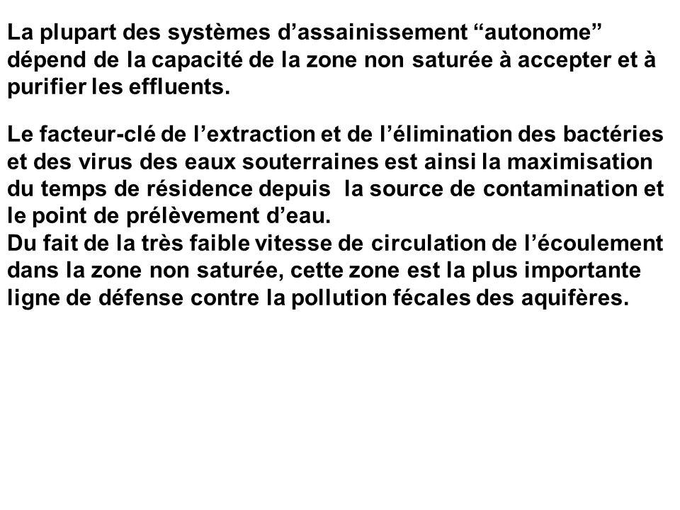 La plupart des systèmes dassainissement autonome dépend de la capacité de la zone non saturée à accepter et à purifier les effluents. Le facteur-clé d