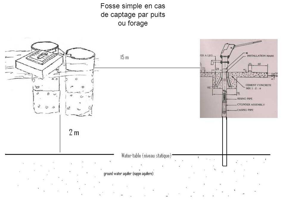 Fosse simple en cas de captage par puits ou forage