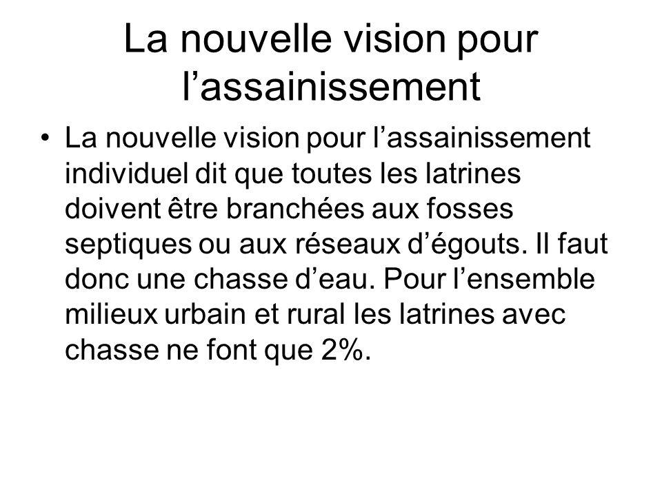 La nouvelle vision pour lassainissement La nouvelle vision pour lassainissement individuel dit que toutes les latrines doivent être branchées aux foss