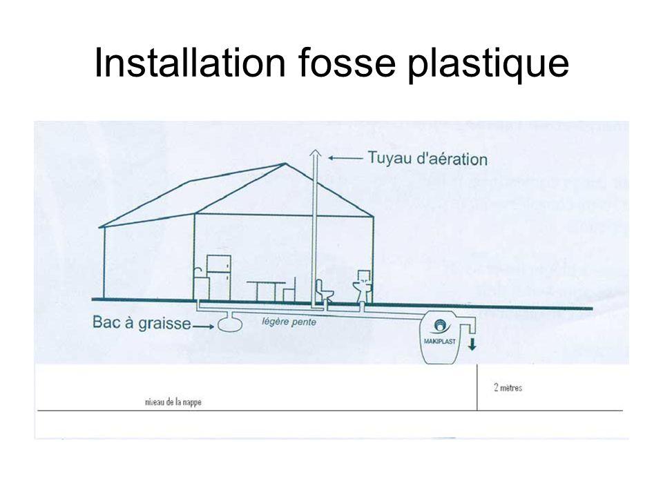 Installation fosse plastique