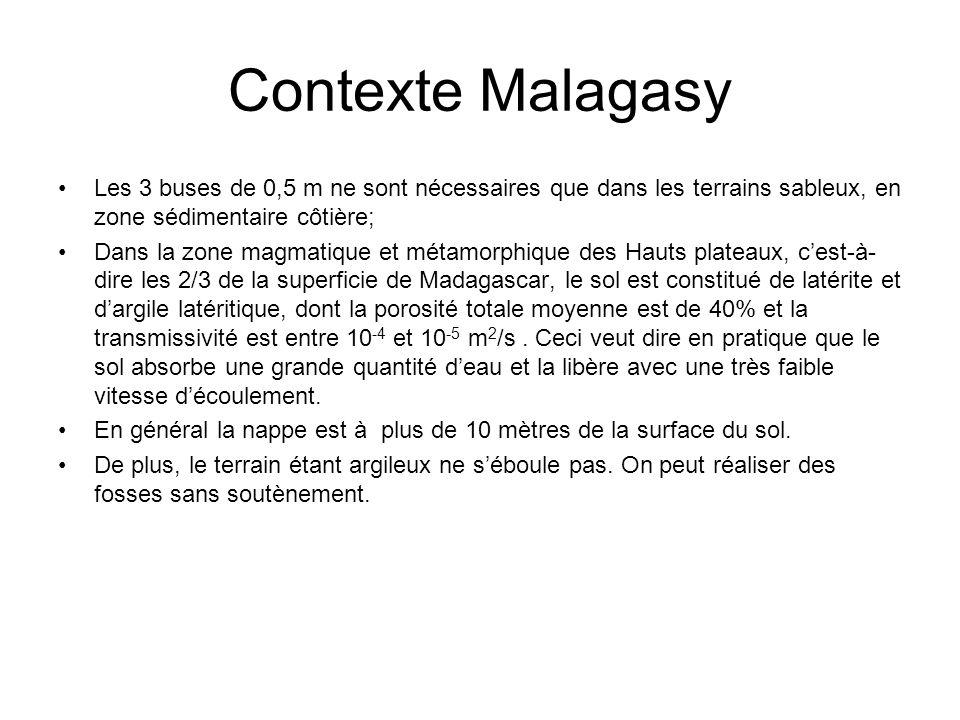 Contexte Malagasy Les 3 buses de 0,5 m ne sont nécessaires que dans les terrains sableux, en zone sédimentaire côtière; Dans la zone magmatique et mét