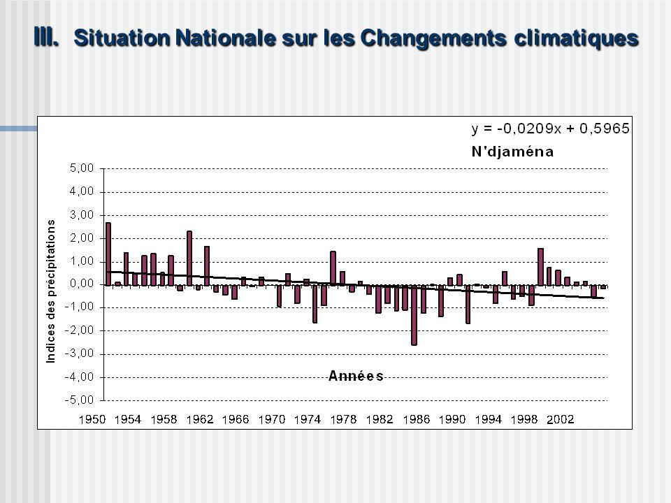 III. Situation Nationale sur les Changements climatiques III. Situation Nationale sur les Changements climatiques