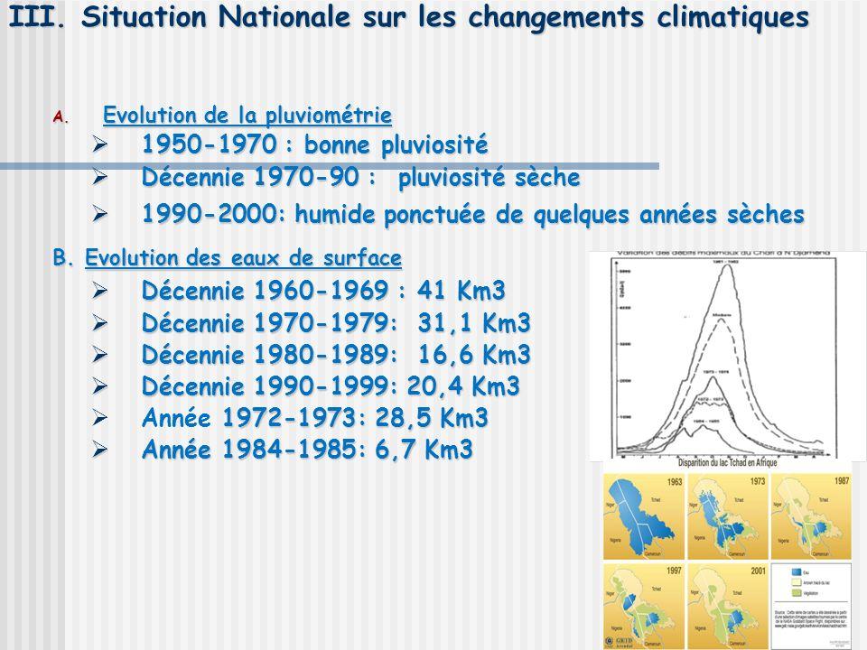 III. Situation Nationale sur les changements climatiques A. Evolution de la pluviométrie 1950-1970 : bonne pluviosité 1950-1970 : bonne pluviosité Déc