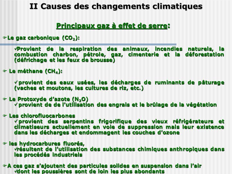 II Causes des changements climatiques Principaux gaz à effet de serre : Le gaz carbonique (CO 2 ): Le gaz carbonique (CO 2 ): Provient de la respirati