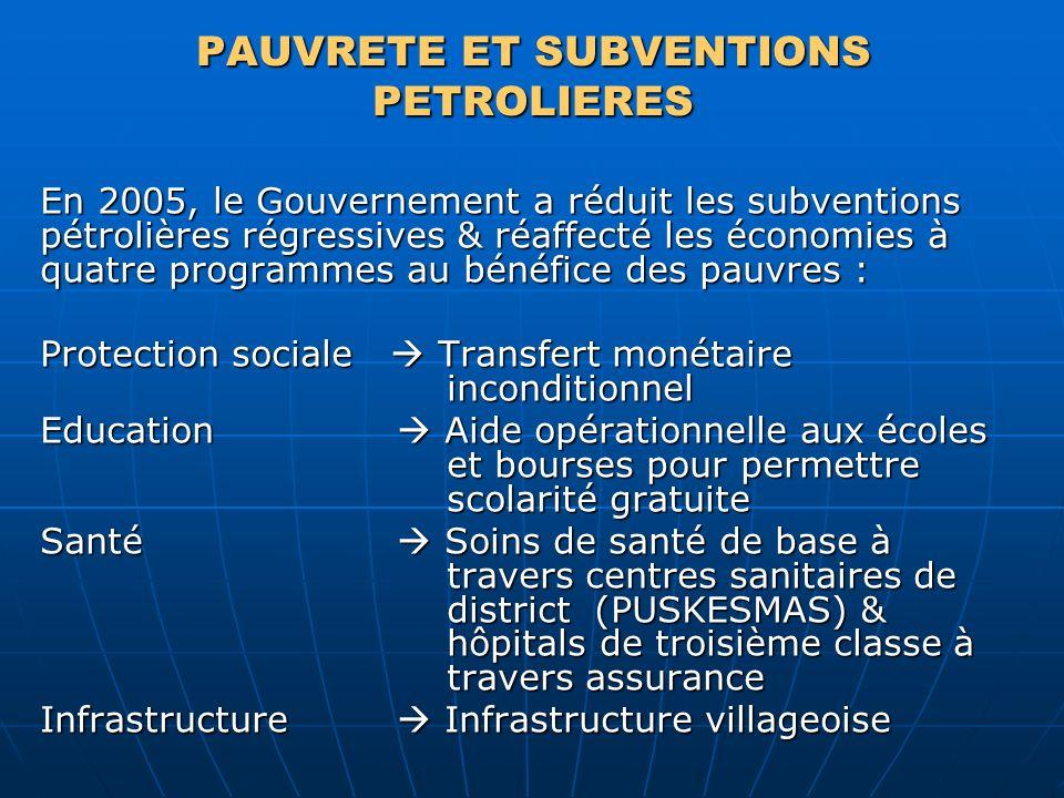 PAUVRETE ET SUBVENTIONS PETROLIERES En 2005, le Gouvernement a réduit les subventions pétrolières régressives & réaffecté les économies à quatre progr