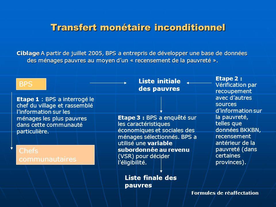 Transfert monétaire inconditionnel Ciblage A partir de juillet 2005, BPS a entrepris de développer une base de données des ménages pauvres au moyen du