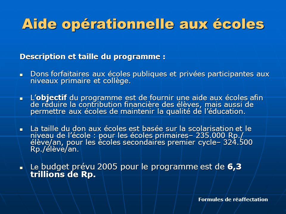 Aide opérationnelle aux écoles Description et taille du programme : Dons forfaitaires aux écoles publiques et privées participantes aux niveaux primai