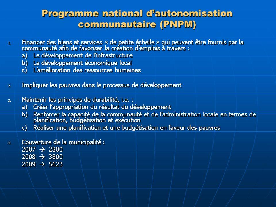 Programme national dautonomisation communautaire (PNPM) 1. Financer des biens et services « de petite échelle » qui peuvent être fournis par la commun