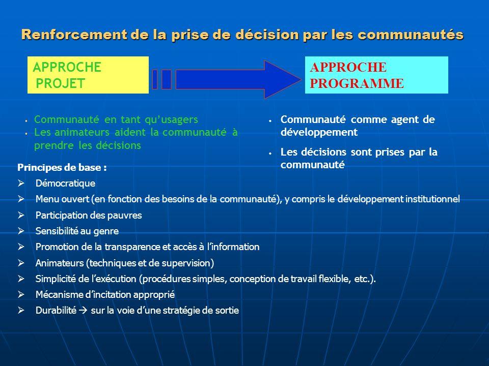 Renforcement de la prise de décision par les communautés APPROCHE PROJET APPROCHE PROGRAMME Principes de base : Démocratique Menu ouvert (en fonction