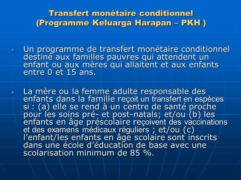 Transfert monétaire conditionnel (Programme Keluarga Harapan – PKH ) Un programme de transfert monétaire conditionnel destiné aux familles pauvres qui