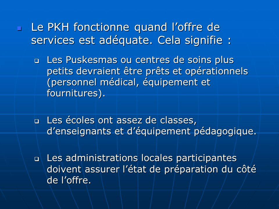 Le PKH fonctionne quand loffre de services est adéquate. Cela signifie : Le PKH fonctionne quand loffre de services est adéquate. Cela signifie : Les