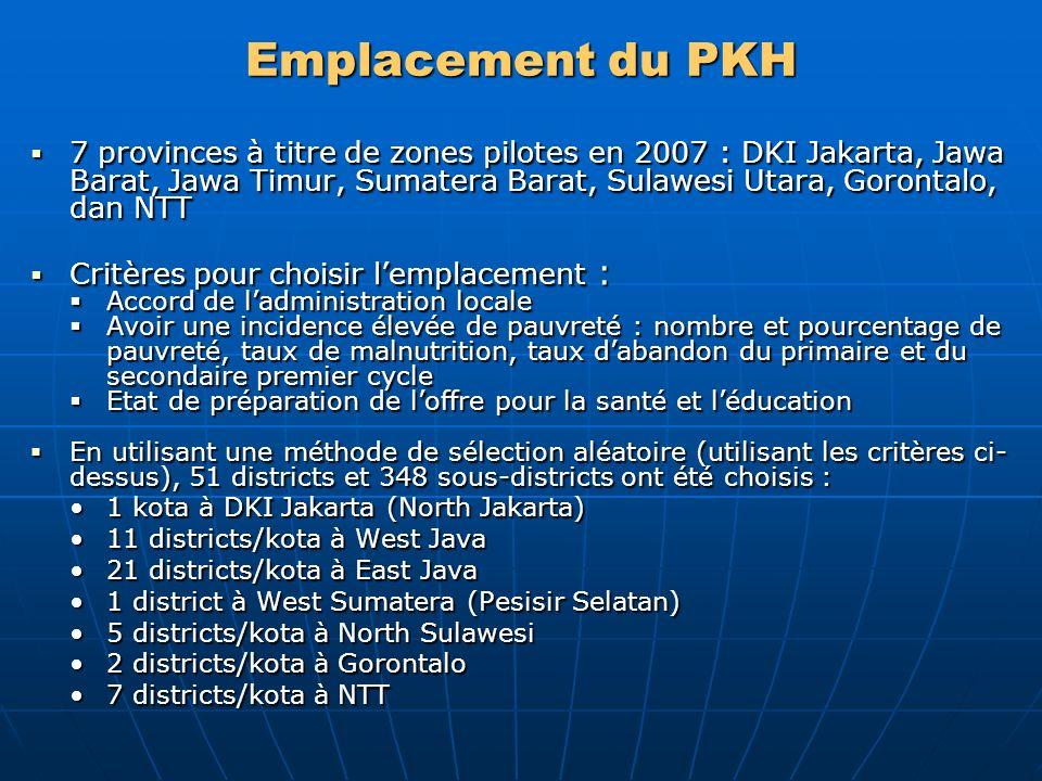Emplacement du PKH 7 provinces à titre de zones pilotes en 2007 : DKI Jakarta, Jawa Barat, Jawa Timur, Sumatera Barat, Sulawesi Utara, Gorontalo, dan