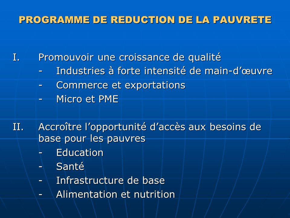 PROGRAMME DE REDUCTION DE LA PAUVRETE I.Promouvoir une croissance de qualité -Industries à forte intensité de main-d œ uvre -Commerce et exportations