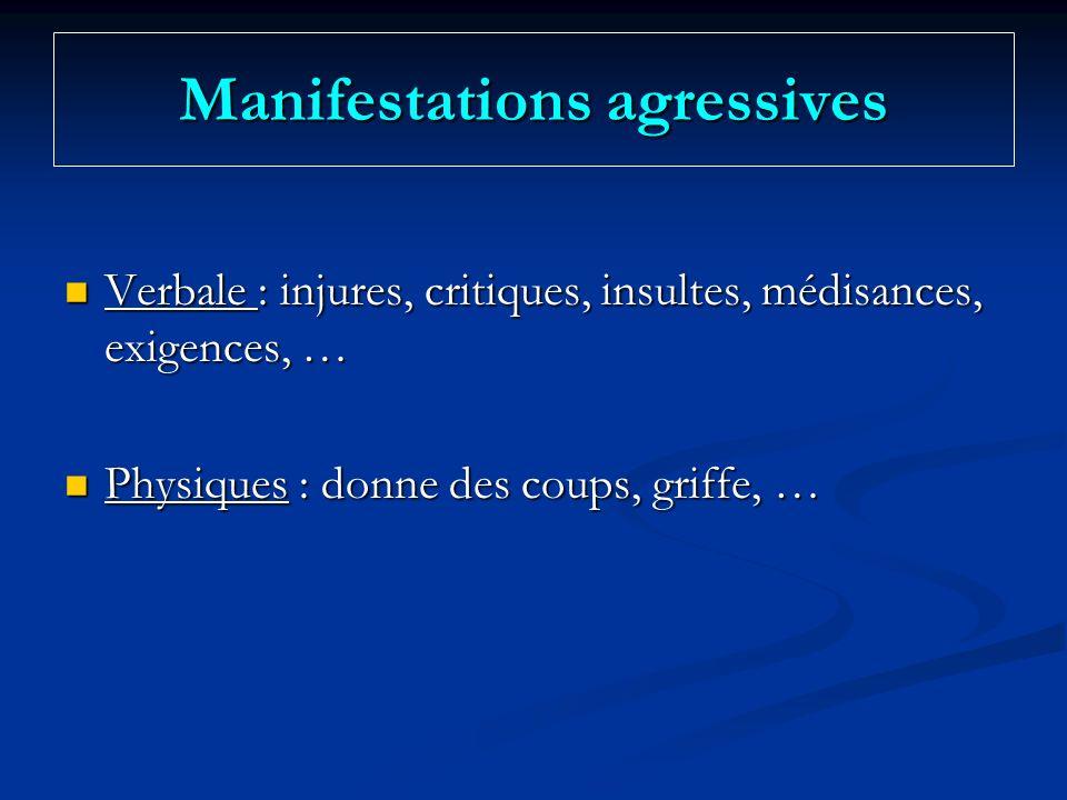 Manifestations agressives Verbale : injures, critiques, insultes, médisances, exigences, … Verbale : injures, critiques, insultes, médisances, exigenc