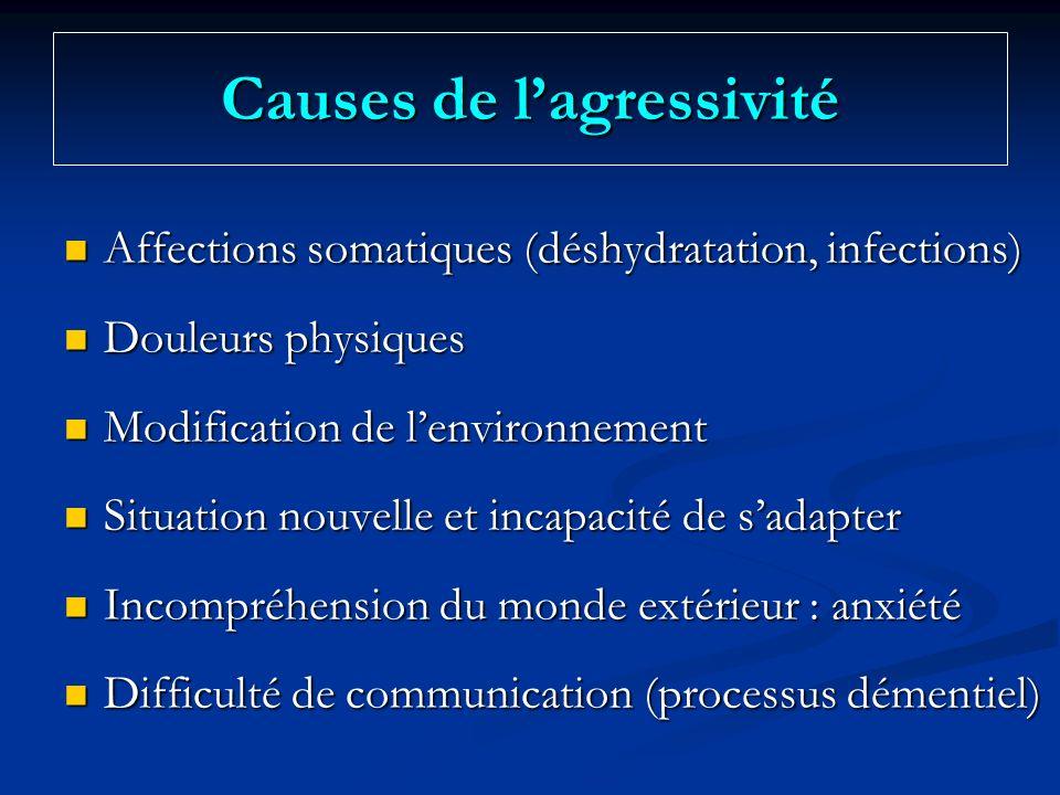 Causes de lagressivité Affections somatiques (déshydratation, infections) Affections somatiques (déshydratation, infections) Douleurs physiques Douleu