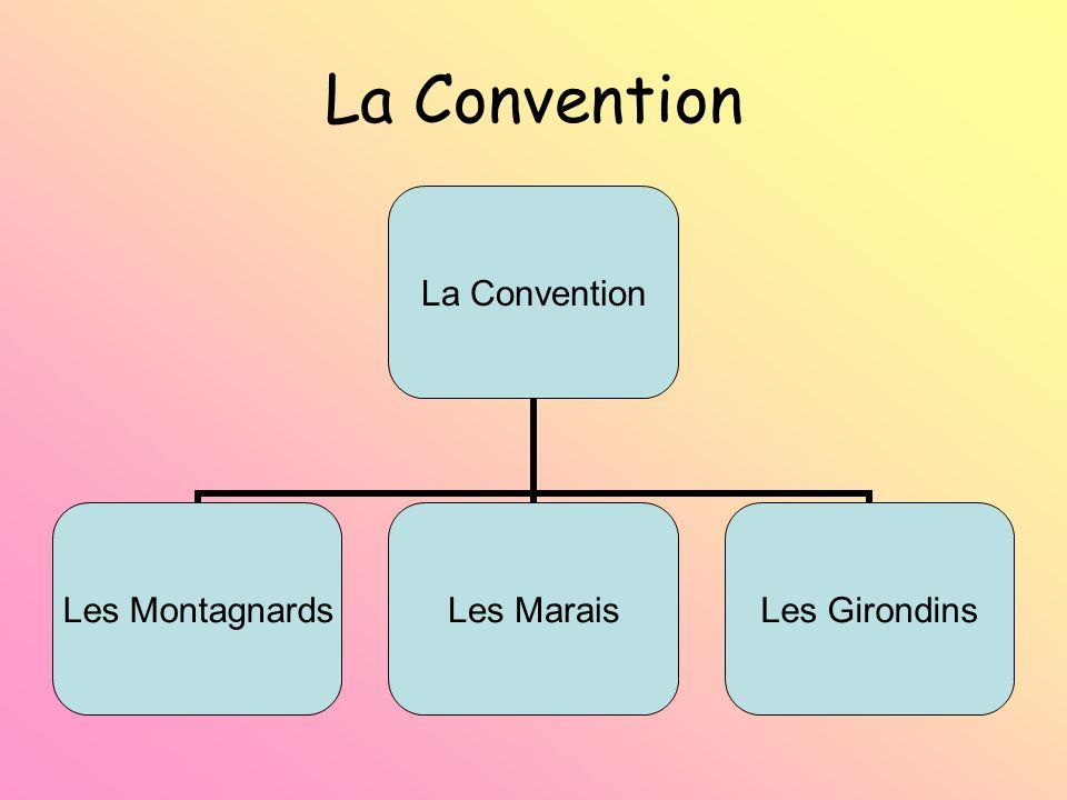 La Convention Les Montagnards Les Marais Les Girondins