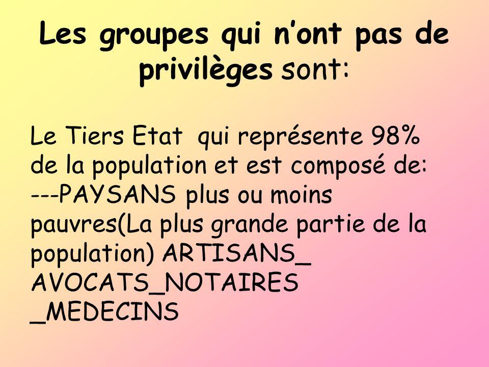 Les groupes qui nont pas de privilèges sont: Le Tiers Etat qui représente 98% de la population et est composé de: ---PAYSANS plus ou moins pauvres(La