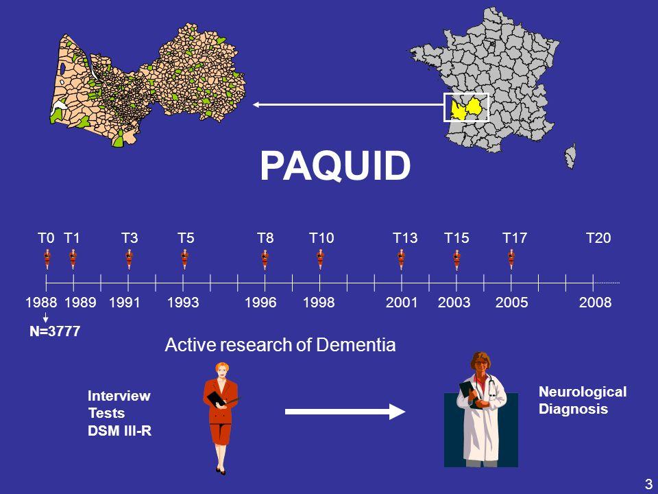 T0T1T3 T5T8T10T13T15T17 T20 19881989 19911993199619982001200320052008 N=3777 3 PAQUID Active research of Dementia Interview Tests DSM III-R Neurologic