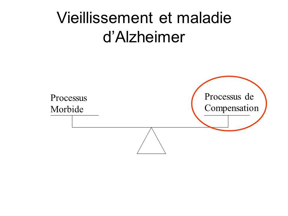 Vieillissement et maladie dAlzheimer Processus Morbide Processus de Compensation