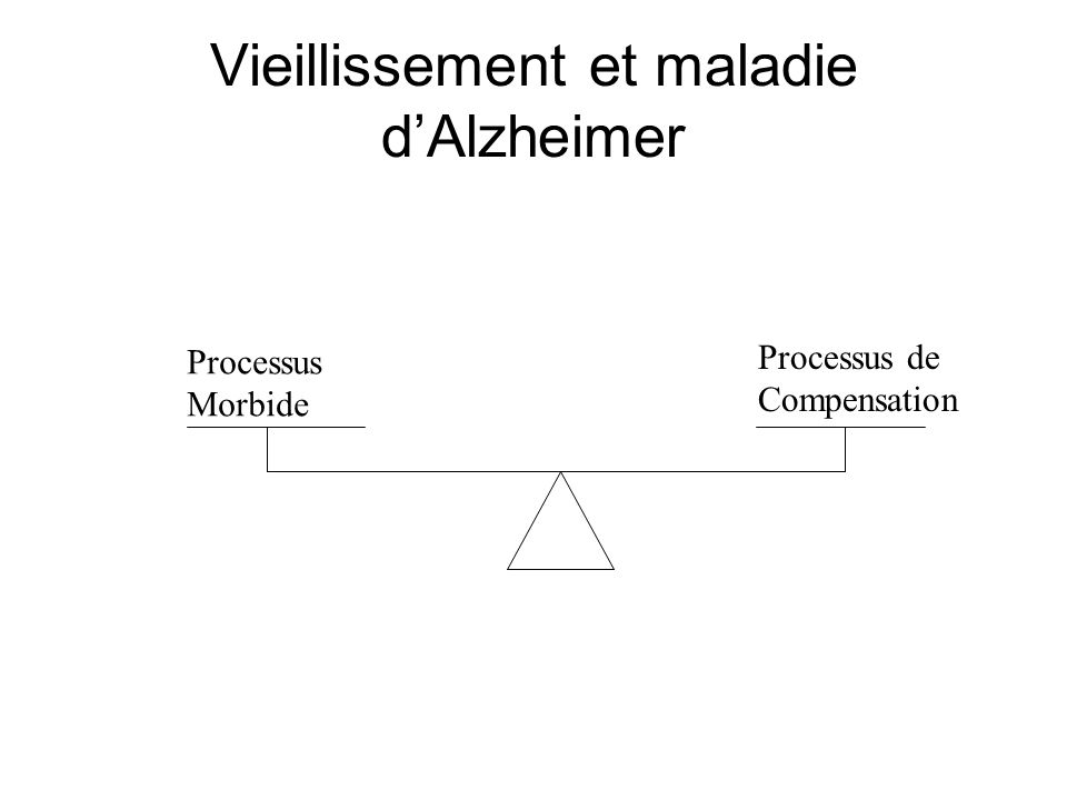Impairment: cognitive slowing or semantic memory .