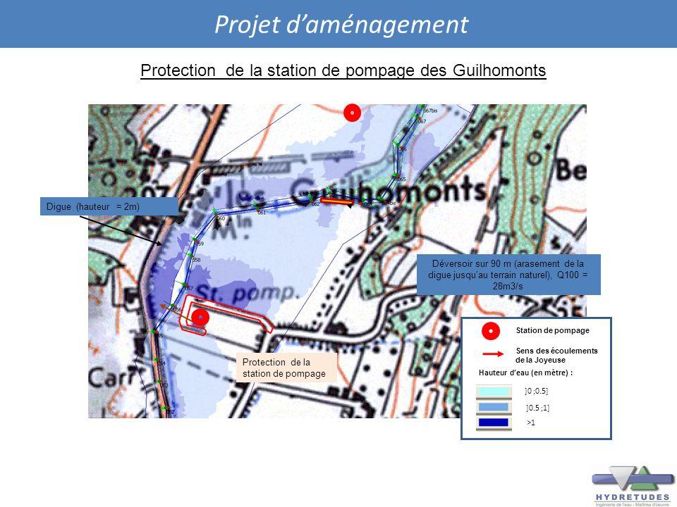 Projet daménagement Protection de la station de pompage des Guilhomonts Digue (hauteur = 2m) Déversoir sur 90 m (arasement de la digue jusquau terrain