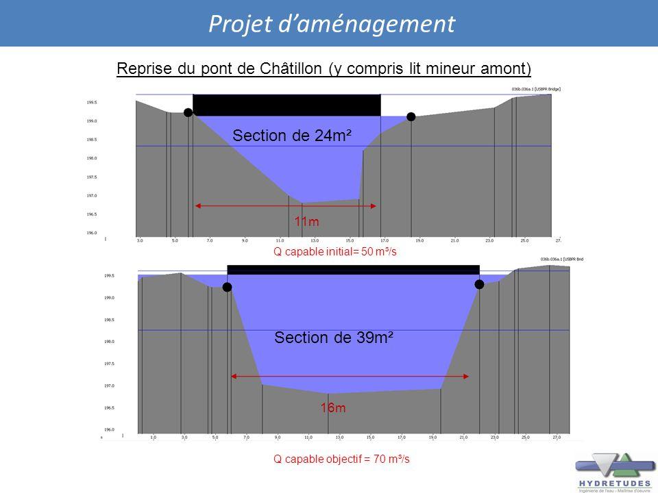 Projet daménagement Q capable initial= 50 m³/s Reprise du pont de Châtillon (y compris lit mineur amont) Q capable objectif = 70 m³/s 16m 11m Section