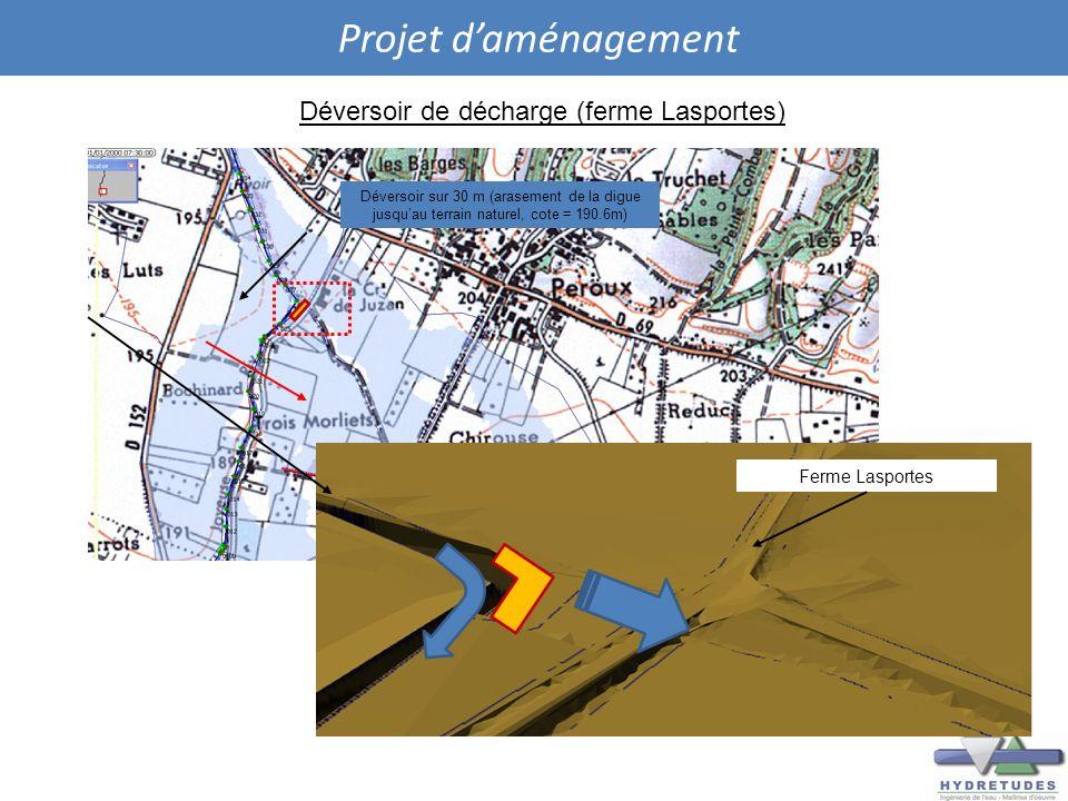 Projet daménagement Déversoir de décharge (ferme Lasportes) Déversoir sur 30 m (arasement de la digue jusquau terrain naturel, cote = 190.6m) Ferme La