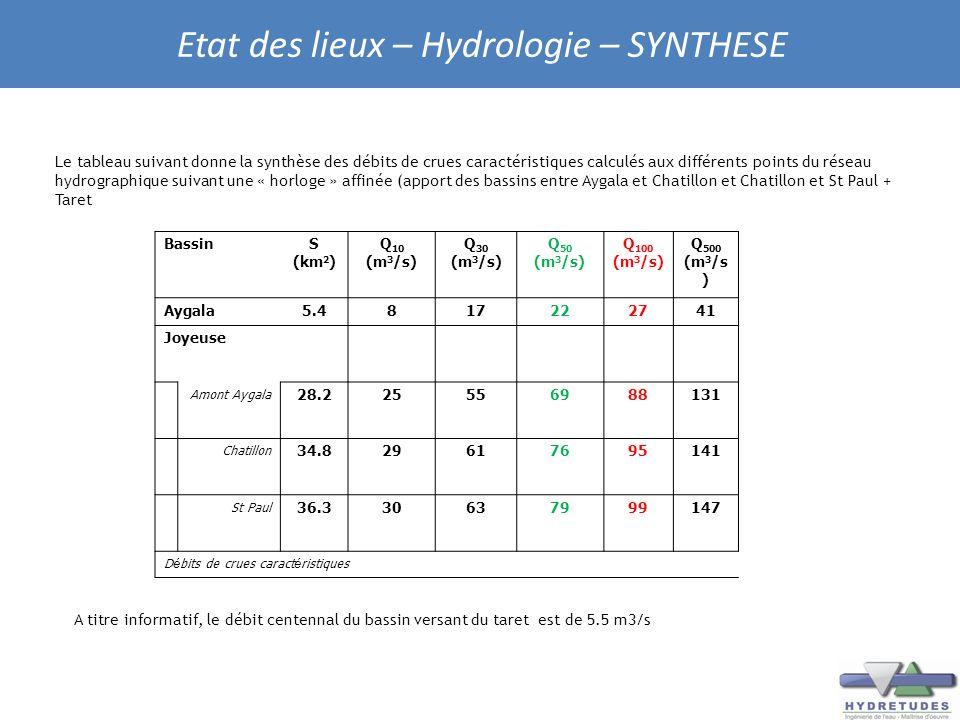 Etat des lieux – Hydrologie – SYNTHESE Le tableau suivant donne la synthèse des débits de crues caractéristiques calculés aux différents points du rés