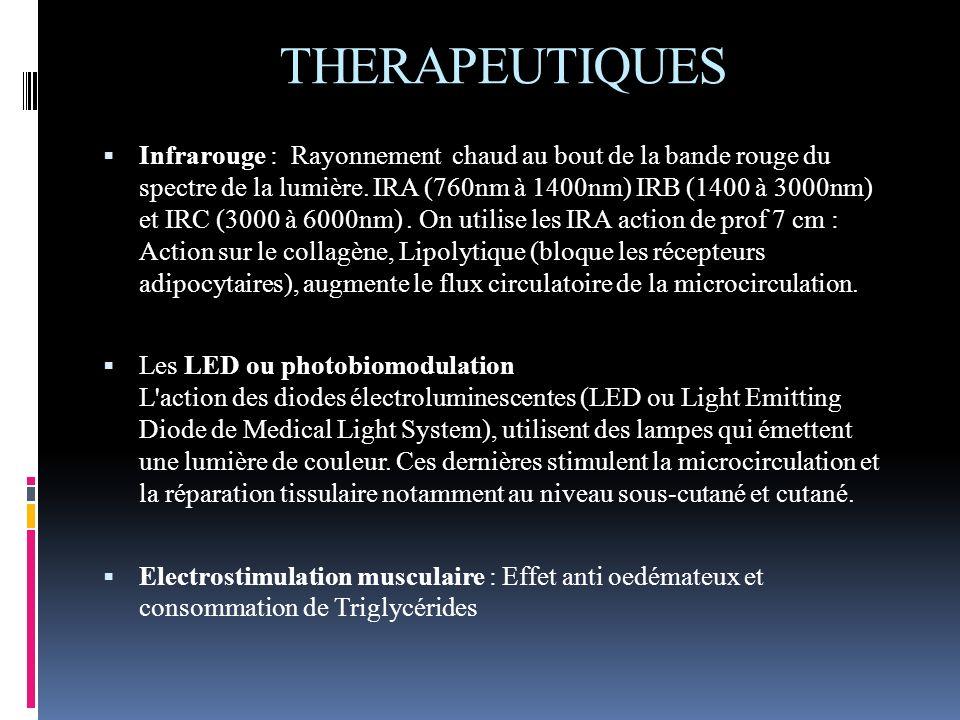 THERAPEUTIQUES Infrarouge : Rayonnement chaud au bout de la bande rouge du spectre de la lumière. IRA (760nm à 1400nm) IRB (1400 à 3000nm) et IRC (300