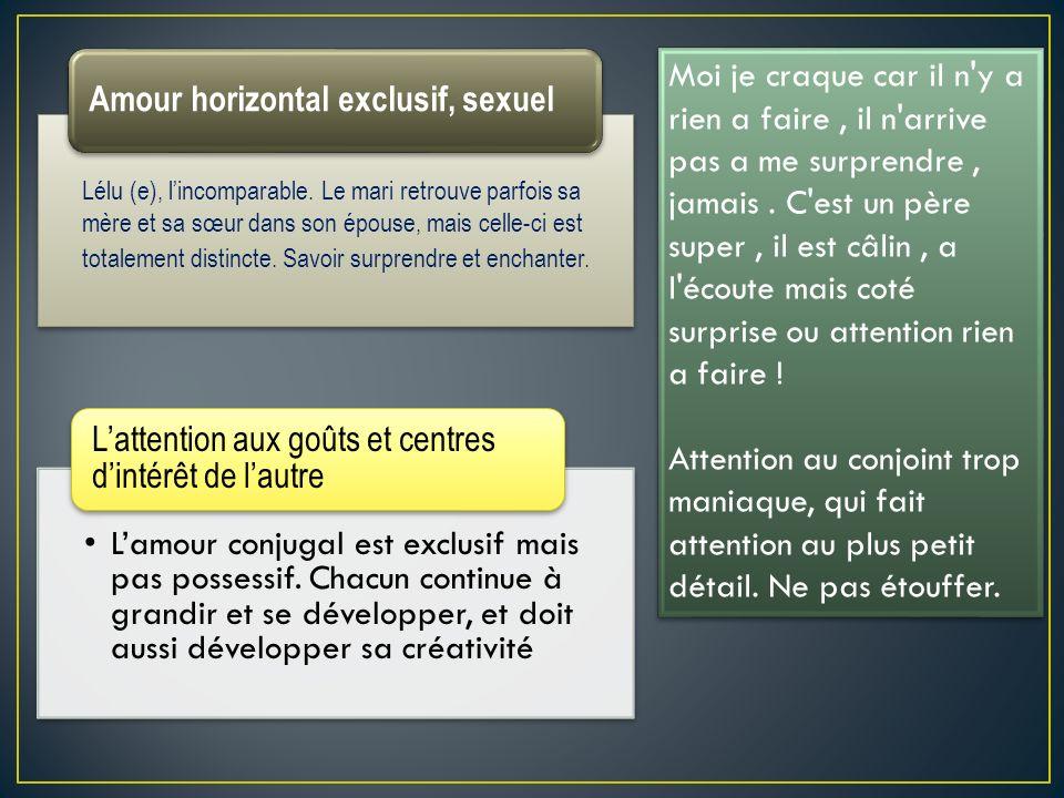 Amour horizontal exclusif, sexuel Lamour conjugal est exclusif mais pas possessif. Chacun continue à grandir et se développer, et doit aussi développe