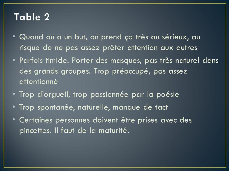 Présentation de Laurent Ladouce, directeur de « Culture et Paix » directeur@Culture-et-paix.org