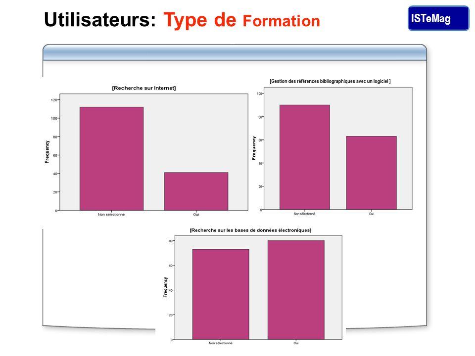 ISTeMag Utilisateurs: Type de Formation