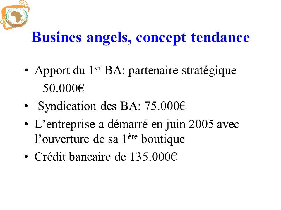 Busines angels, concept tendance Apport du 1 er BA: partenaire stratégique 50.000 Syndication des BA: 75.000 Lentreprise a démarré en juin 2005 avec l