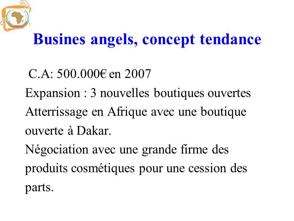 Busines angels, concept tendance C.A: 500.000 en 2007 Expansion : 3 nouvelles boutiques ouvertes Atterrissage en Afrique avec une boutique ouverte à D