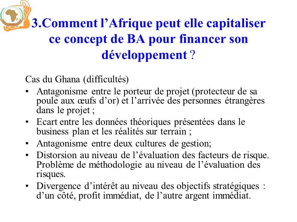 3.Comment lAfrique peut elle capitaliser ce concept de BA pour financer son développement ? Cas du Ghana (difficultés) Antagonisme entre le porteur de