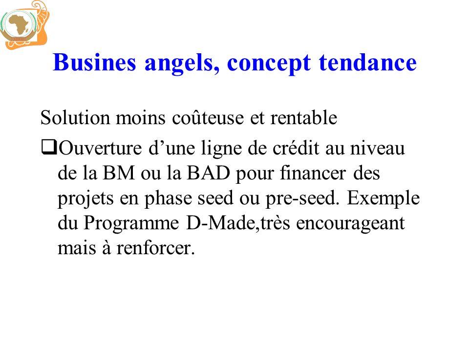 Busines angels, concept tendance Solution moins coûteuse et rentable Ouverture dune ligne de crédit au niveau de la BM ou la BAD pour financer des pro