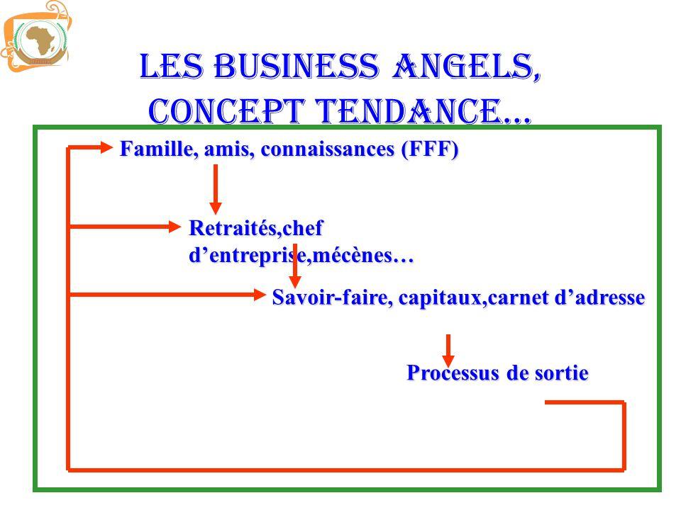 Les business angels, concept tendance… Famille, amis, connaissances (FFF) Retraités,chef dentreprise,mécènes… Savoir-faire, capitaux,carnet dadresse P