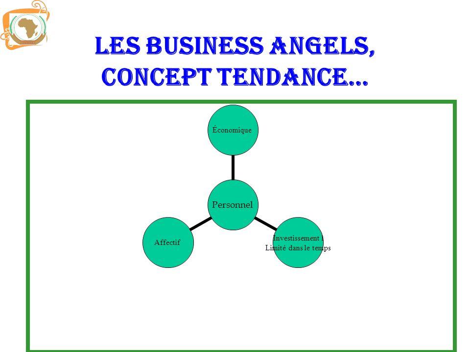 Les business angels, concept tendance... Personnel Économique Investissement l Limité dans le temps Affectif