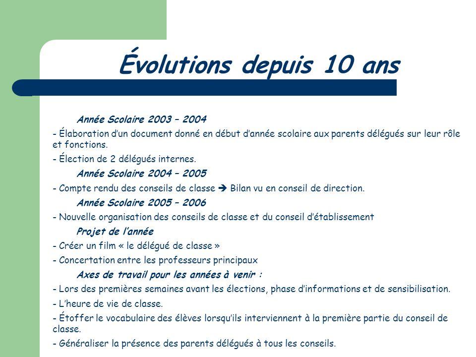 Évolutions depuis 10 ans (suite) - Des encouragements / félicitations Année Scolaire 2000 – 2001 - Plus de délégués suppléants (le sous délégué ?). -