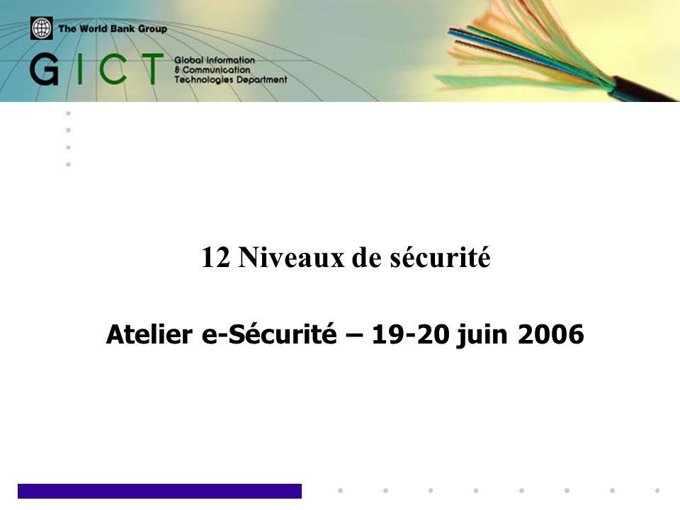 1 12 Niveaux de sécurité Atelier e-Sécurité – 19-20 juin 2006