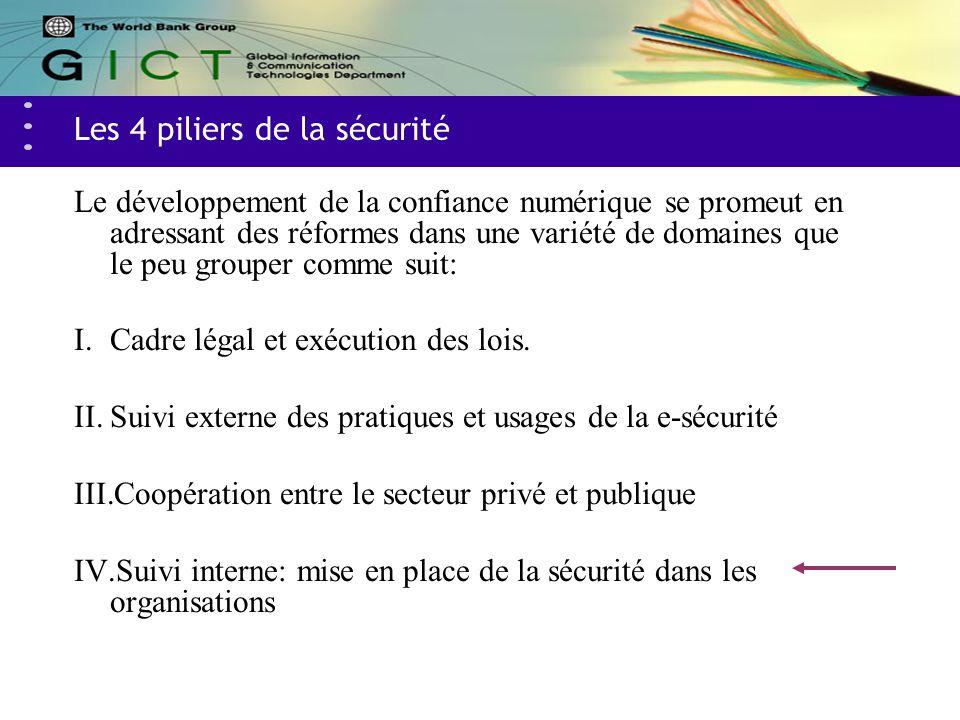 Mise en place de la sécurité dans les organisations 12 niveaux de sécurité Fait partie dune approche coordonnée de la gestion des risques opérationnelles Principes de base de la sécurité –des attaques et pertes sont inévitables –un réseau est aussi sécurisé que sont maillon le plus faible