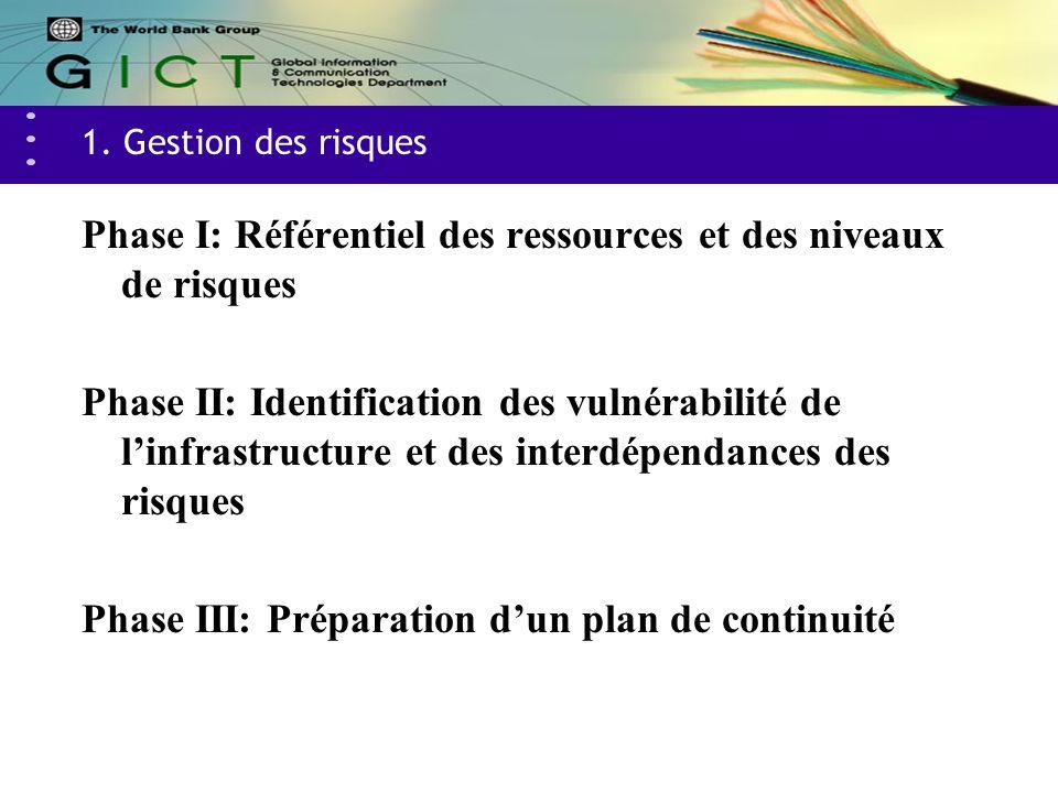 1. Gestion des risques Phase I: Référentiel des ressources et des niveaux de risques Phase II: Identification des vulnérabilité de linfrastructure et
