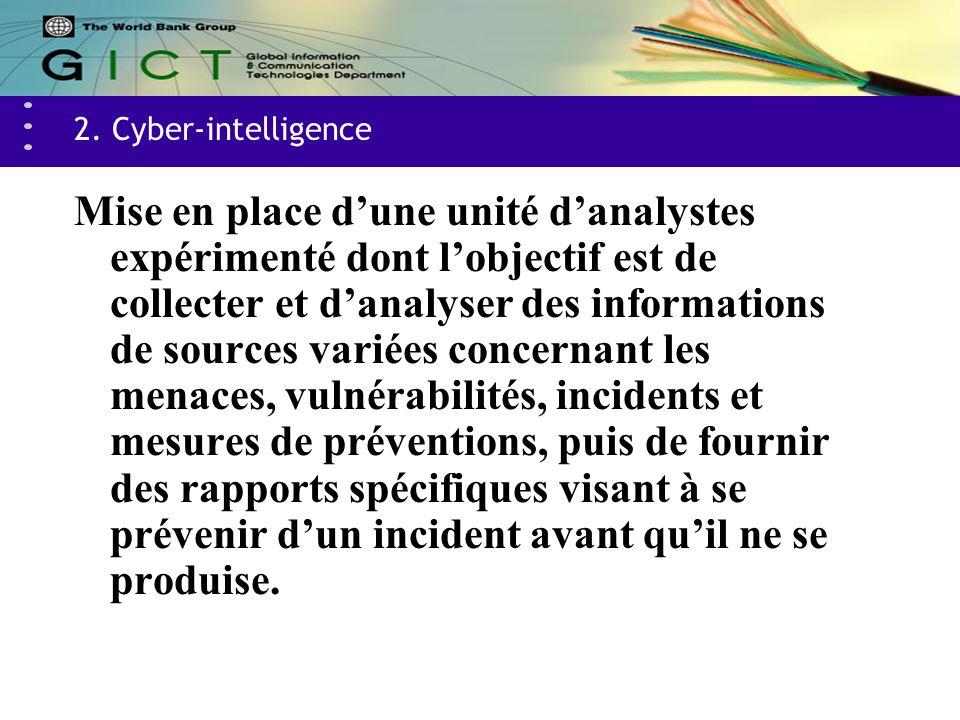 2. Cyber-intelligence Mise en place dune unité danalystes expérimenté dont lobjectif est de collecter et danalyser des informations de sources variées
