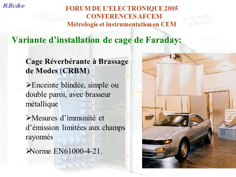 RBc&e FORUM DE LELECTRONIQUE 2005 CONFERENCES AFCEM Métrologie et instrumentation en CEM Variante dinstallation de cage de Faraday: Cage Réverbérante