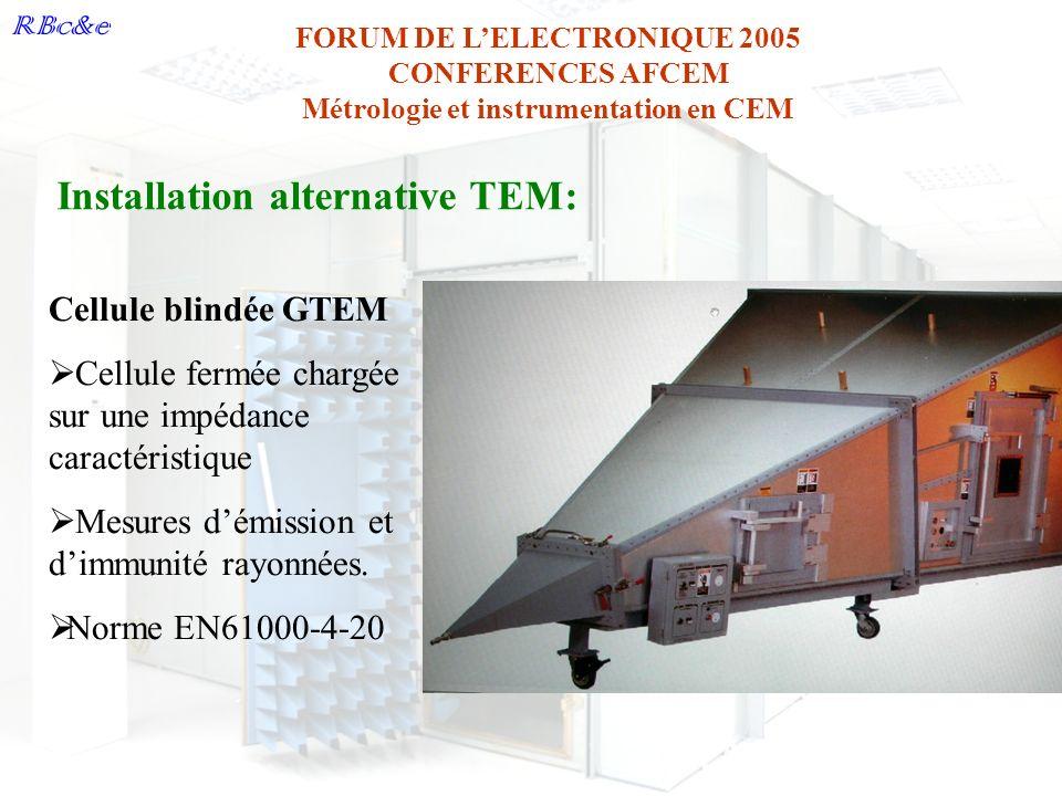 RBc&e FORUM DE LELECTRONIQUE 2005 CONFERENCES AFCEM Métrologie et instrumentation en CEM Installation alternative TEM: Cellule blindée GTEM Cellule fe