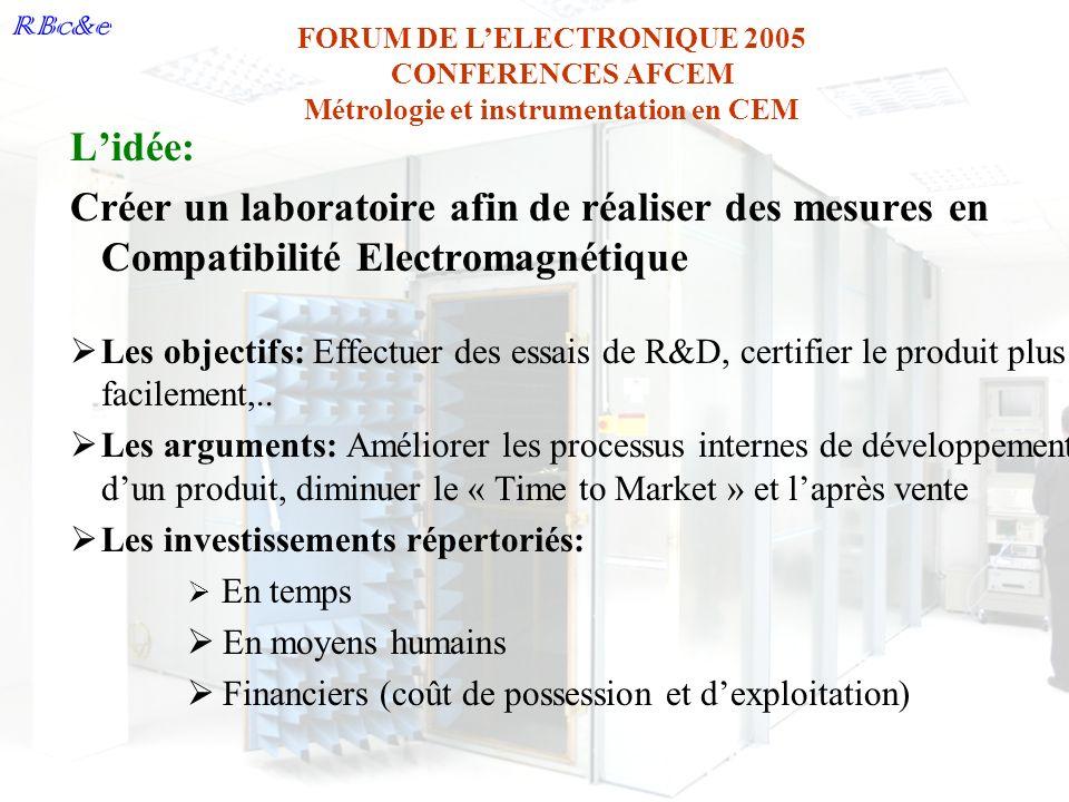 RBc&e FORUM DE LELECTRONIQUE 2005 CONFERENCES AFCEM Métrologie et instrumentation en CEM Lidée: Créer un laboratoire afin de réaliser des mesures en C
