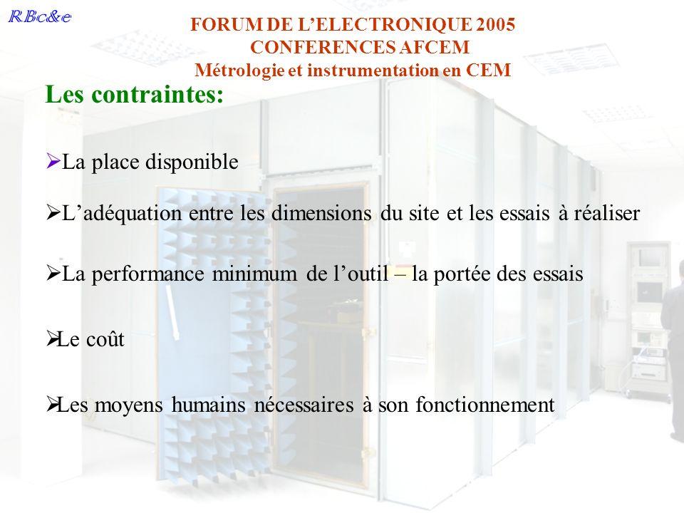 RBc&e FORUM DE LELECTRONIQUE 2005 CONFERENCES AFCEM Métrologie et instrumentation en CEM Les contraintes: La place disponible Ladéquation entre les di