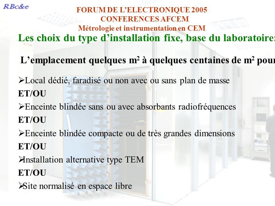 RBc&e FORUM DE LELECTRONIQUE 2005 CONFERENCES AFCEM Métrologie et instrumentation en CEM Les choix du type dinstallation fixe, base du laboratoire: Le